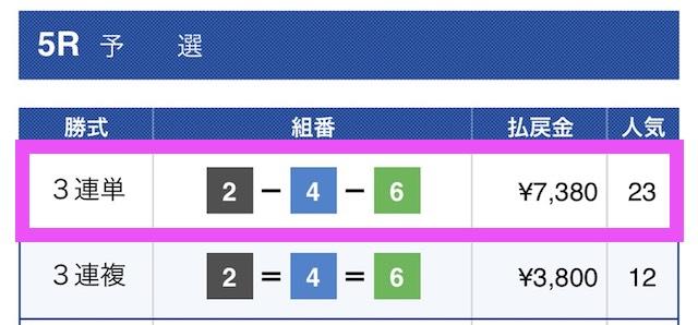 競艇部屋の有料予想結果2019/02/20