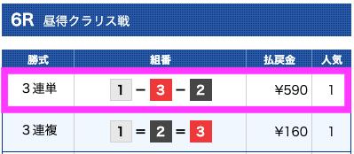 花舟の無料予想結果2019/10/03
