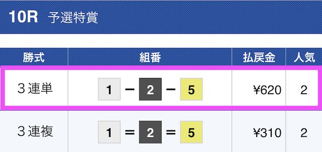2019年10月28日多摩川10レースの結果画像