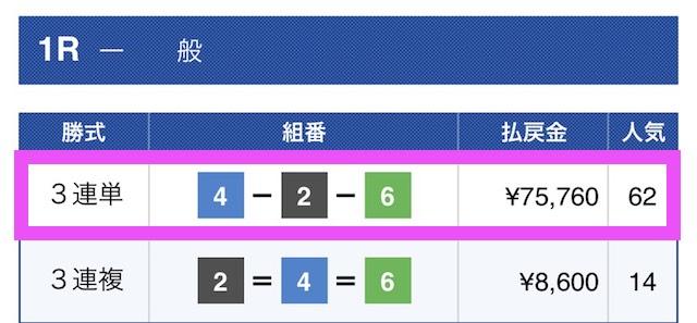 ライドの有料予想結果2019/03/21