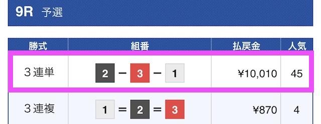 舟生の有料予想結果2019/03/29