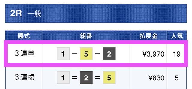 トリプルタイムの有料予想結果2019/04/02