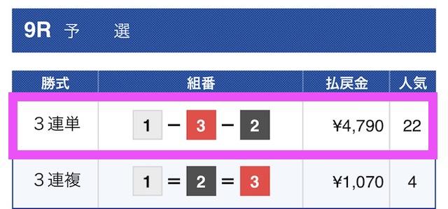ボートマスターズの有料予想結果2019/04/07