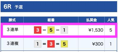 舟生の無料予想結果2019/10/04