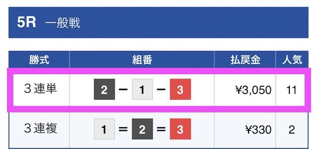 競艇ダイヤモンドの有料予想結果2019/04/18