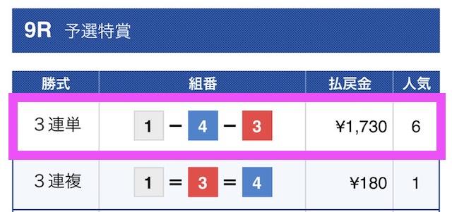 競艇ダイヤモンドの有料予想結果2019/04/18_1