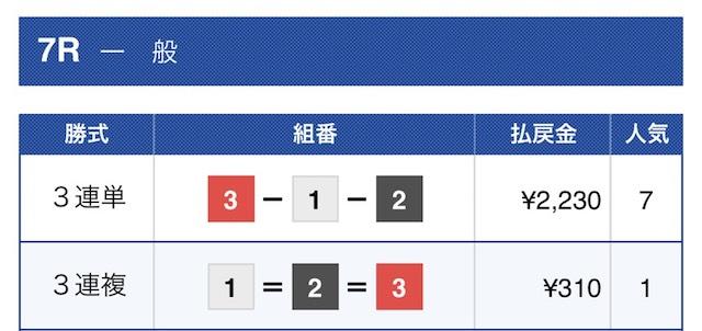 勝舟の無料予想結果2019/05/17