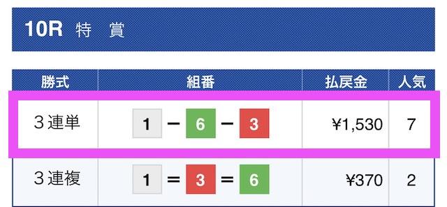 競艇LINERの有料予想結果2019/06/30