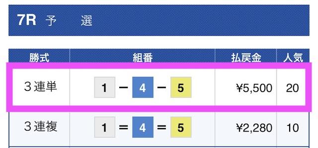 競艇オニアツの有料予想結果2019/07/29