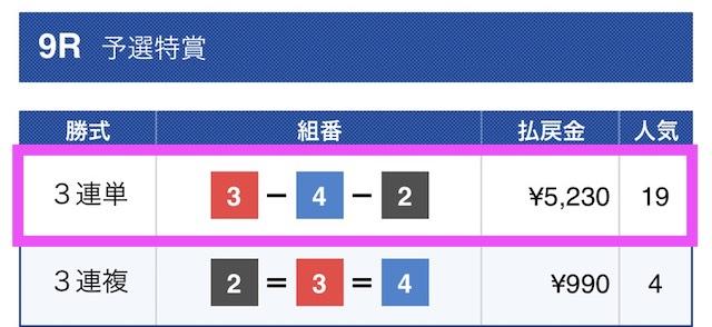競艇オニアツの有料予想結果2019/07/29_1