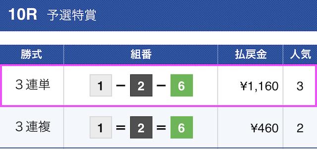 2019年10月31日尼崎10レースの結果画像