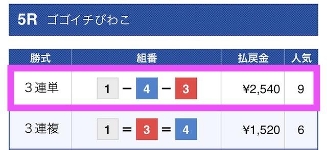 ノアの方舟の無料予想結果2019/08/19