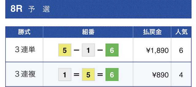 競艇魂の無料予想結果2019/09/03