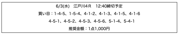 行列のできる競艇相談所06月03日無料予想