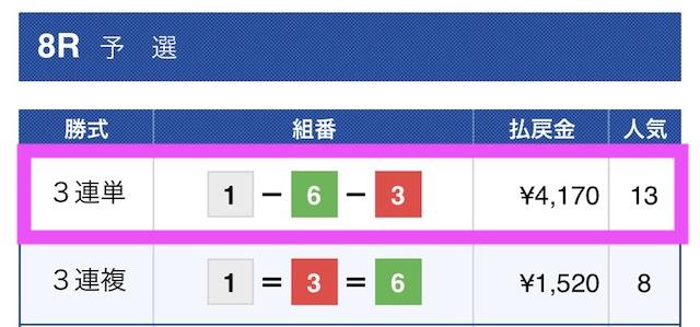 競艇新世界の有料予想結果2019/09/04_1