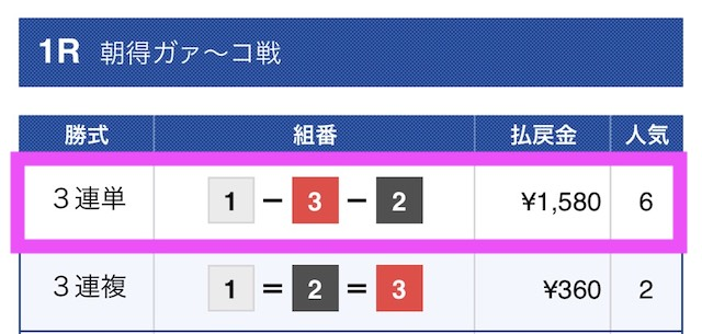 万舟券之無敵家の有料予想結果2019/09/19