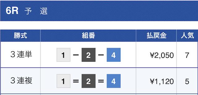 2019年11月29日福岡06Rの結果画像
