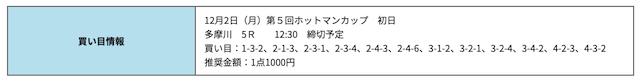 競艇研究エース無料予想12月02日