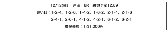 行列のできる競艇相談所の無料予想12/13