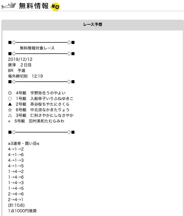 競艇予想NAVIの無料予想12/12