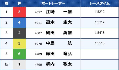 tokuyama00101