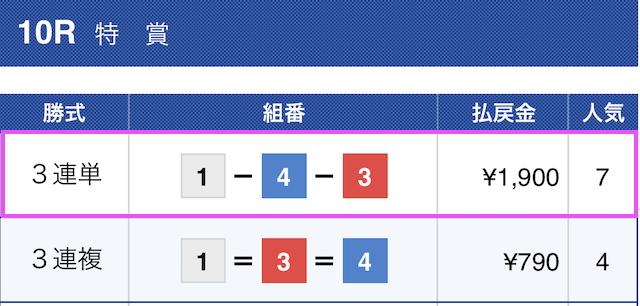 2020年5月15日宮島10レースの結果