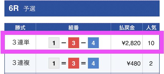競艇トップ2020年10月26日無料予想結果