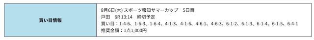 競艇研究エース08月06日無料予想