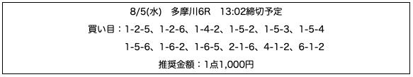 行列のできる競艇相談所08月05日無料予想
