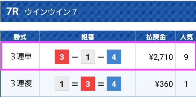 競艇バレット 2020年8月15日戸田7R 結果