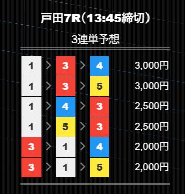 競艇バレット マグナム2020年8月15日戸田7R