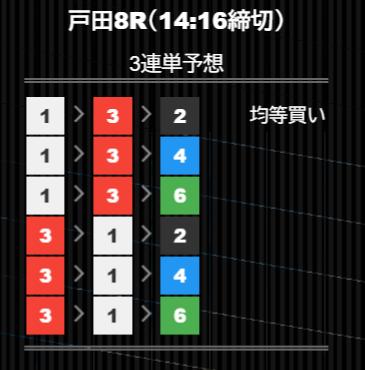 競艇バレット 2020年8月15日 戸田8R買い目
