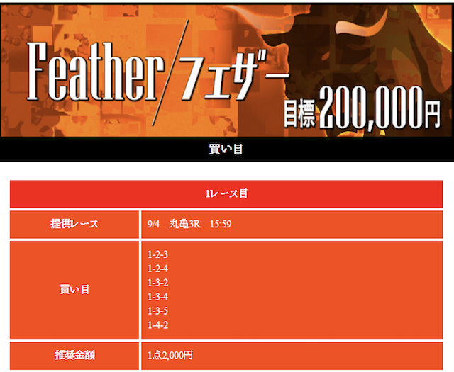 競艇ブル フェザープラン丸亀3R
