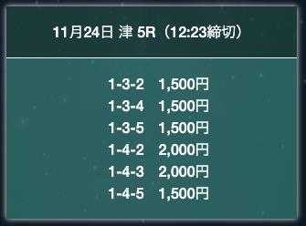 ボートスター 無料予想津5R