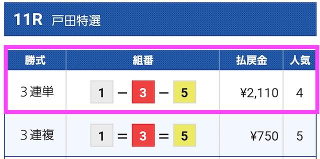 競艇チャンピオン 有料予想11月7日
