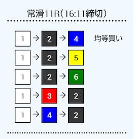 ボートワン:初回限定プラン(東海)2レース目