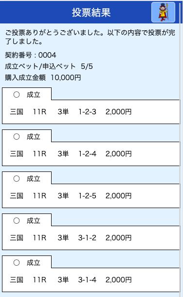 競艇ライナー:三国11R投票画面