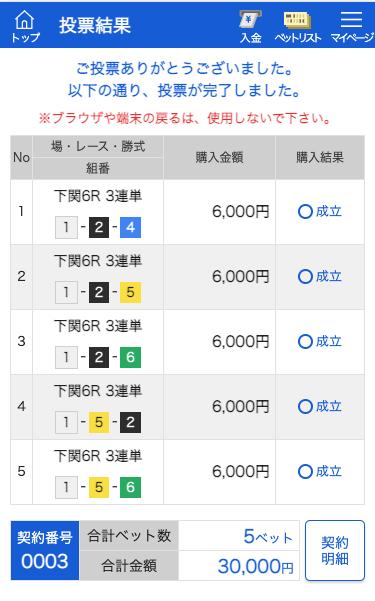 競艇サラリーマン:下関6R投票画面