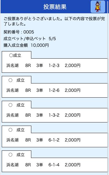 クラブギンガ:浜名湖8R投票画面