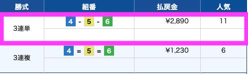 競艇クラシック有料予想8月11日2R目結果
