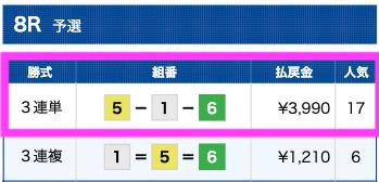 競艇バイキング有料予想初めの一歩8月26日結果