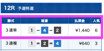 競艇バイキング有料予想初めの一歩8月26日投票画面2レース目結果