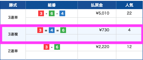 万舟ジャパン無料予想5月11日