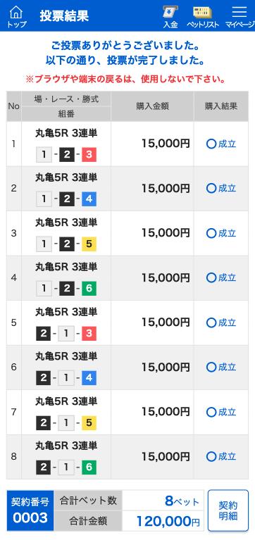ファイナルボート有料予想0901購入舟券2レース目